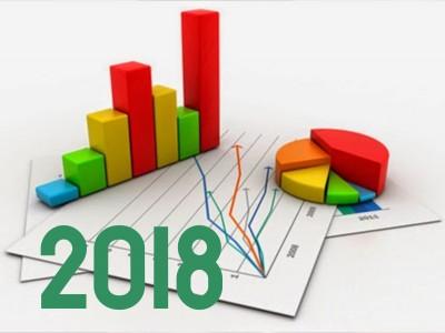 Estados e indicadores Fedinor 2018